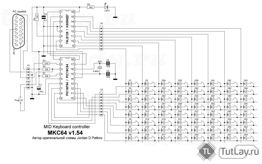 Midi клавиатура на контроллере