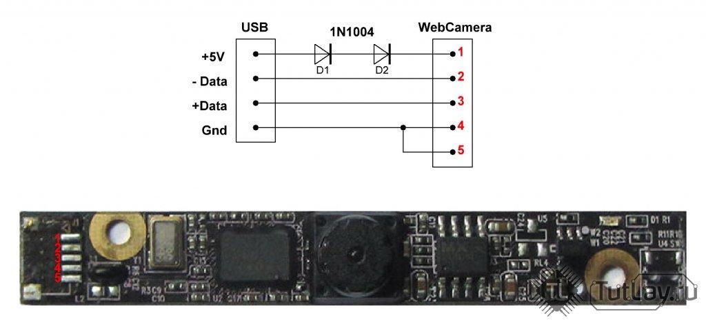 Как подключить веб-камеру от
